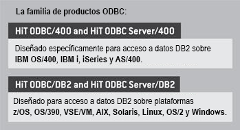 ODBC Client and Server
